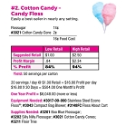 COTTON CANDY PROFIT SHEET