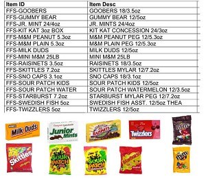 LIST OF CANDY