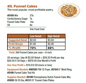FUNNEL CAKES PROFIT SHEET